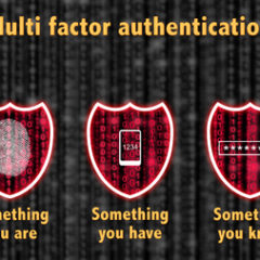 59% of Organizations Use Multi-Factor Authentication to Secure Assets